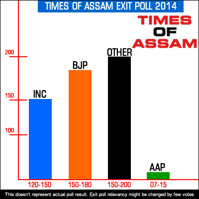 EXIT POLL 2014